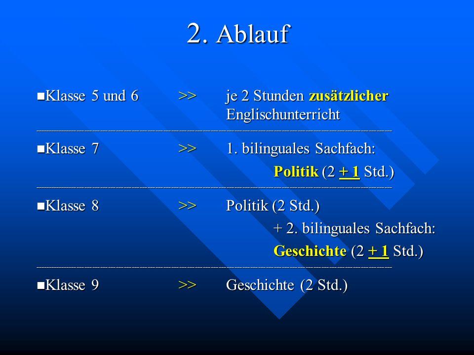 2. Ablauf Klasse 5 und 6 >> je 2 Stunden zusätzlicher Englischunterricht Klasse 5 und 6 >> je 2 Stunden zusätzlicher Englischunterricht---------------