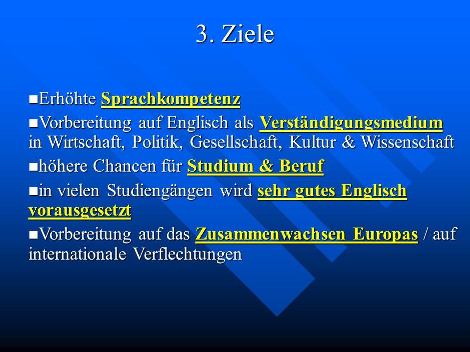 3. Ziele Erhöhte Sprachkompetenz Erhöhte Sprachkompetenz Vorbereitung auf Englisch als Verständigungsmedium in Wirtschaft, Politik, Gesellschaft, Kult