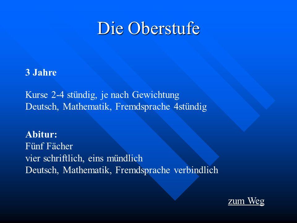 3 Jahre Kurse 2-4 stündig, je nach Gewichtung Deutsch, Mathematik, Fremdsprache 4stündig Abitur: Fünf Fächer vier schriftlich, eins mündlich Deutsch,