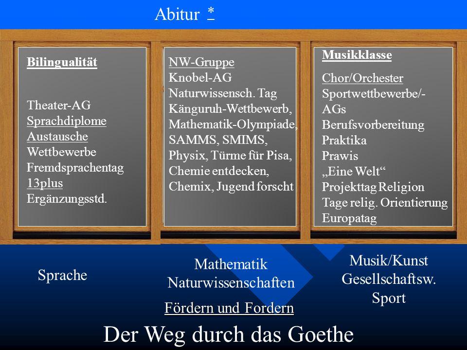 Übersicht Bilingualität Theater-AG Sprachdiplome Austausche Wettbewerbe Fremdsprachentag 13plus Ergänzungsstd. Sprachdiplome Austausche 13plus NW-Grup