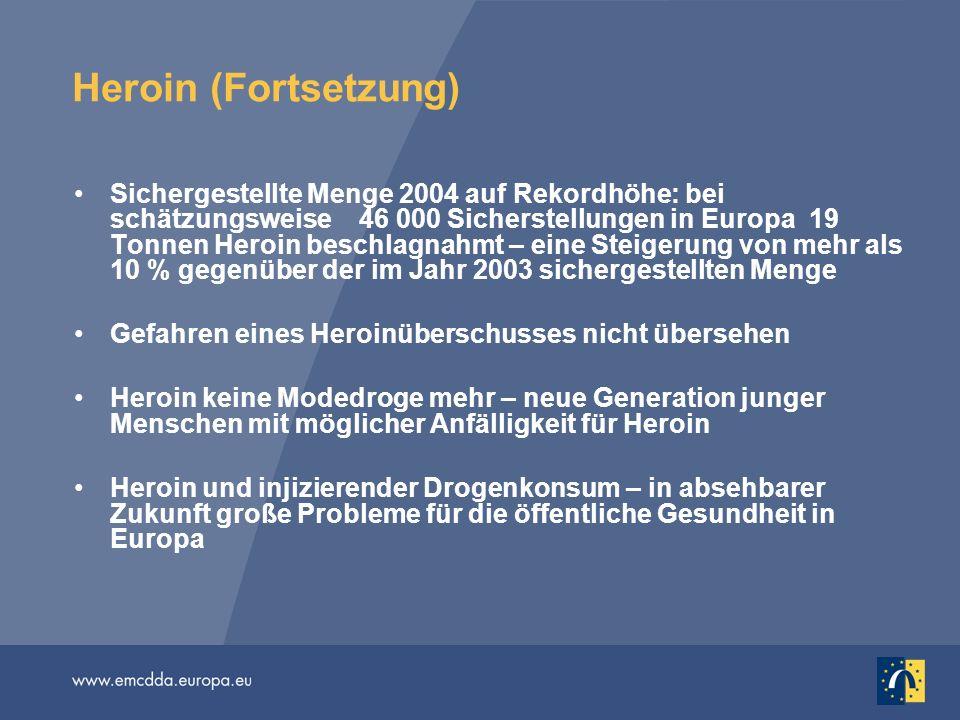 Heroin (Fortsetzung) Sichergestellte Menge 2004 auf Rekordhöhe: bei schätzungsweise 46 000 Sicherstellungen in Europa 19 Tonnen Heroin beschlagnahmt –