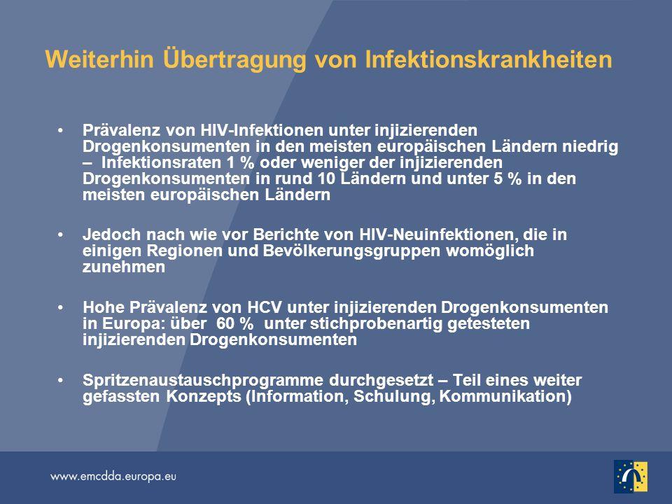 Weiterhin Übertragung von Infektionskrankheiten Prävalenz von HIV-Infektionen unter injizierenden Drogenkonsumenten in den meisten europäischen Länder