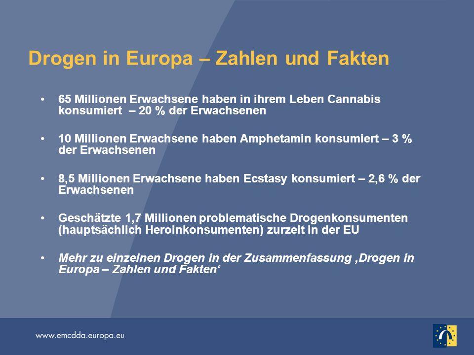 Drogen in Europa – Zahlen und Fakten 65 Millionen Erwachsene haben in ihrem Leben Cannabis konsumiert – 20 % der Erwachsenen 10 Millionen Erwachsene h