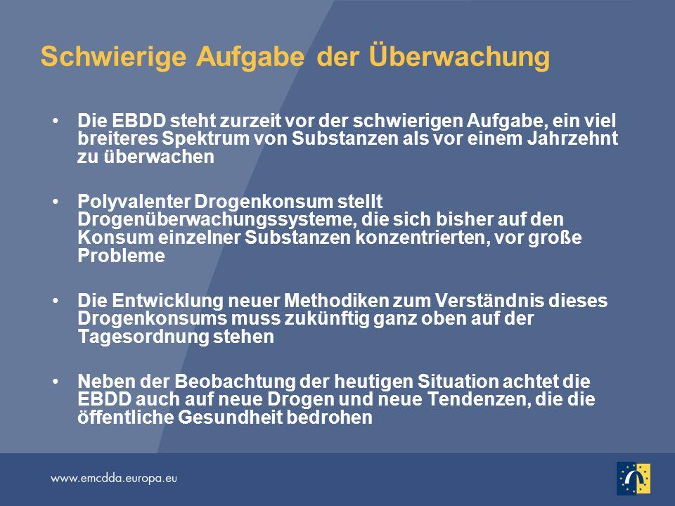 Schwierige Aufgabe der Überwachung Die EBDD steht zurzeit vor der schwierigen Aufgabe, ein viel breiteres Spektrum von Substanzen als vor einem Jahrze
