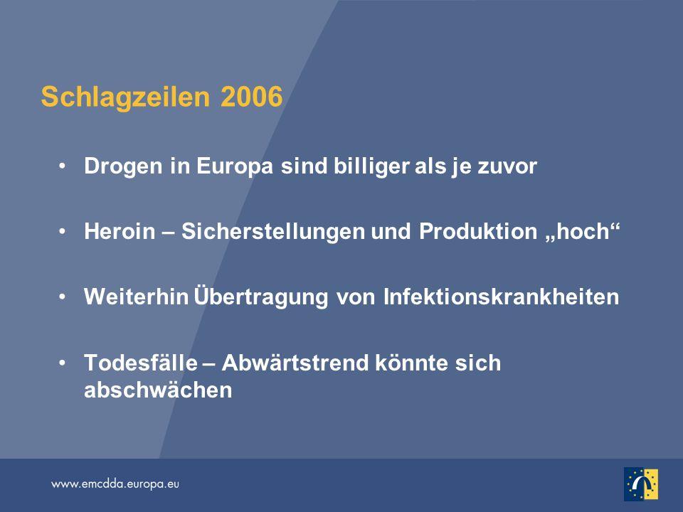 Schlagzeilen 2006 Drogen in Europa sind billiger als je zuvor Heroin – Sicherstellungen und Produktion hoch Weiterhin Übertragung von Infektionskrankh