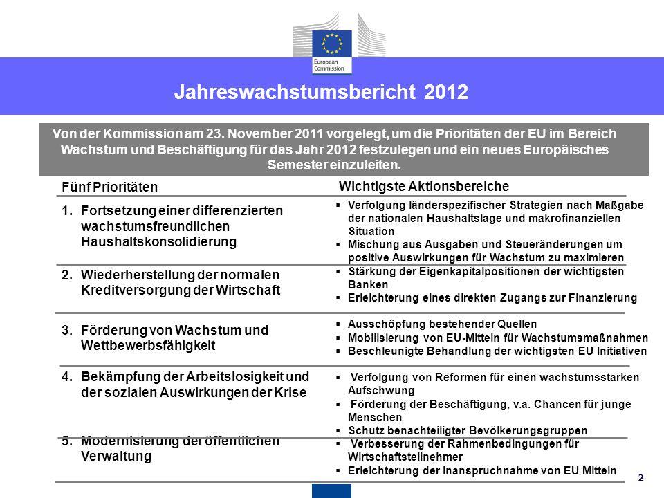 22 Länderspezifische Empfehlungen für Österreich EMPFEHLUNG 3 - Pensionen Dass Österreich die Harmonisierung des gesetzlichen Pensionsalters für Frauen und Männer zeitlich vorzieht; die Beschäftigungsfähigkeit älterer Arbeitnehmer verbessert und die Umsetzung der neuen Reformen zur Beschränkung der Inanspruchnahme von Frühpensionierungsregelungen überwacht, um sicherzustellen, dass das gesetzliche und effektive Pensionsalter im Einklang mit der steigenden Lebenserwartung angehoben wird