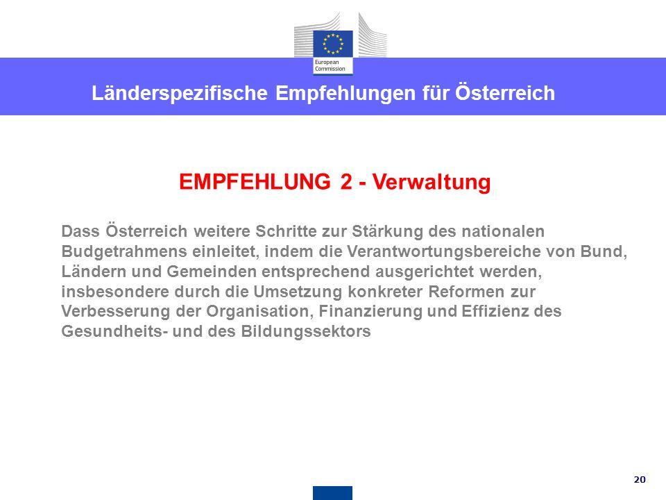 19 Hohes Ausmaß an Schattenwirtschaft in der EU Schattenwirtschaft (2010, in % des BIP) * The shadow economy includes economic activities and the inco