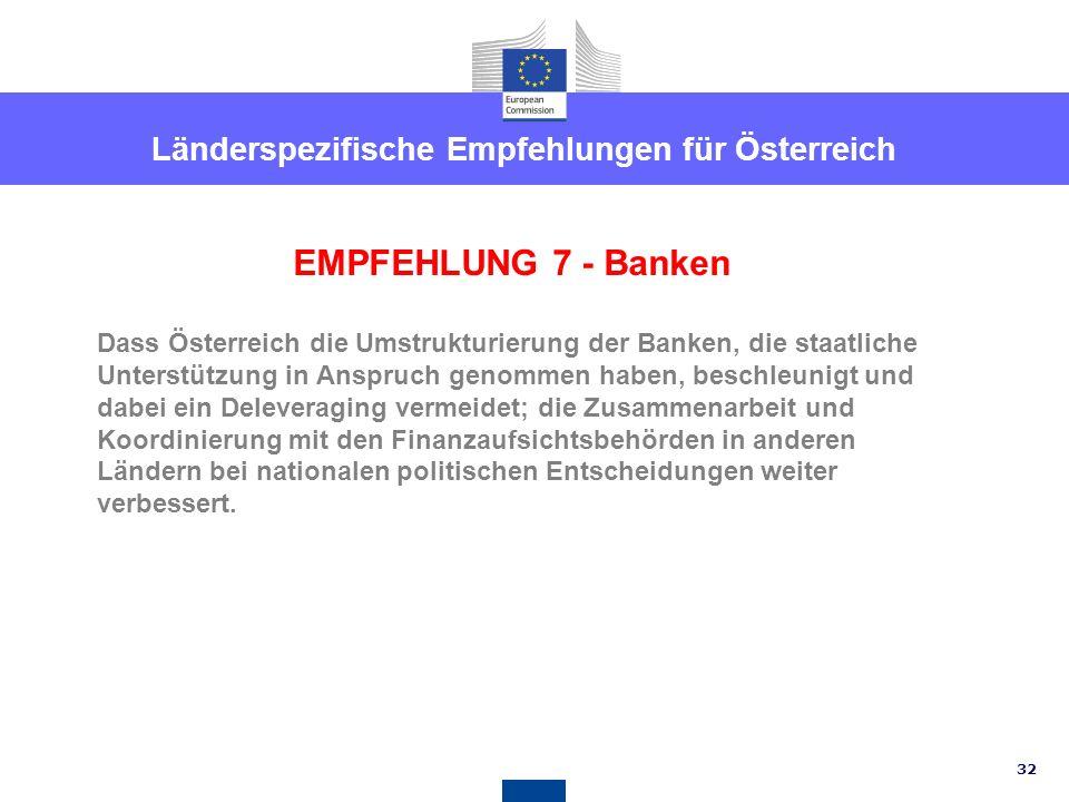 31 Länderspezifische Empfehlungen für Österreich EMPFEHLUNG 6 - Wettbewerb Dass Österreich weitere Schritte zur Förderung des Wettbewerbs im Dienstlei