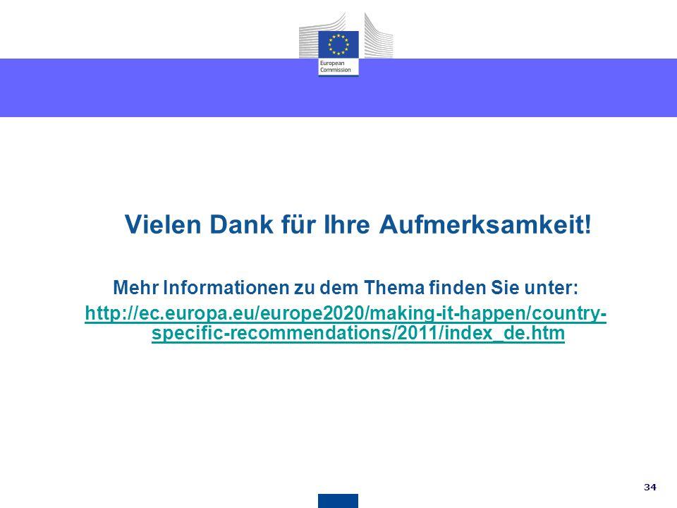 33 Restrukturierung des Bankensektors ist eine Herausforderung! bn Rekapitalisierungsbedarf von Banken (September 2011) (in Billionen) Source: Europea