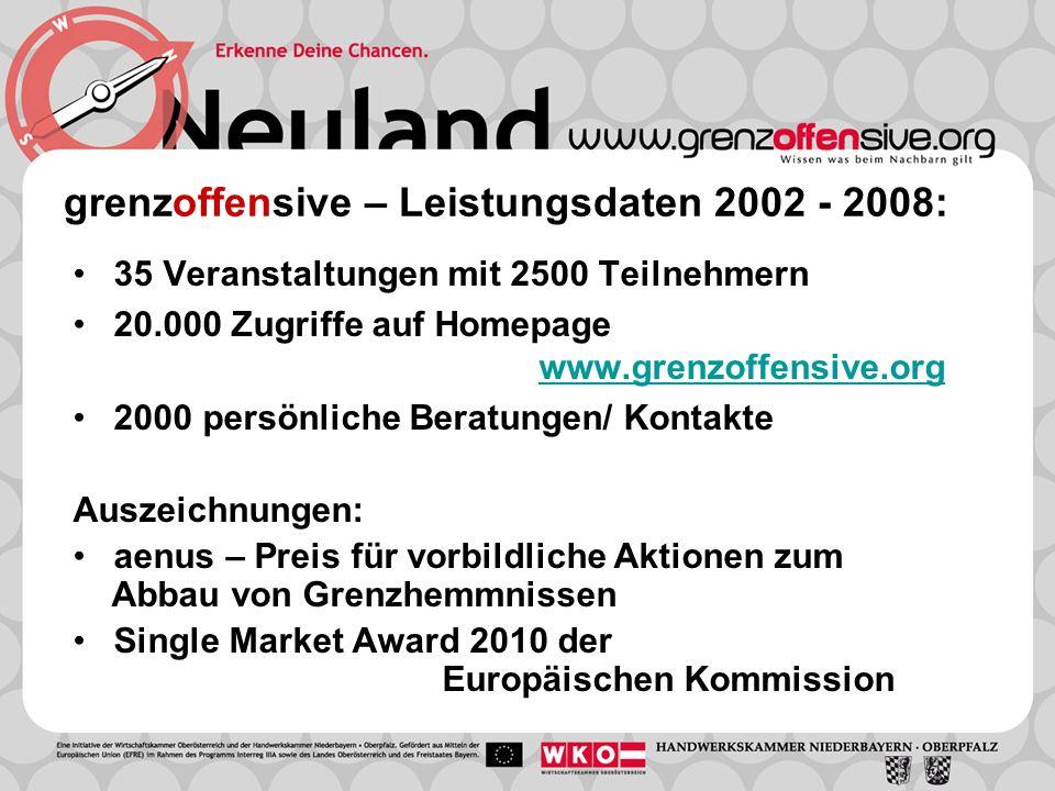 grenzoffensive – Leistungsdaten 2002 - 2008: 35 Veranstaltungen mit 2500 Teilnehmern 20.000 Zugriffe auf Homepage www.grenzoffensive.orgwww.grenzoffen