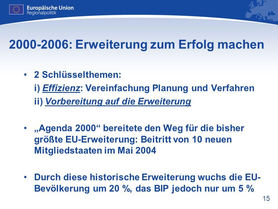 15 2000-2006: Erweiterung zum Erfolg machen 2 Schlüsselthemen: i) Effizienz: Vereinfachung Planung und Verfahren ii) Vorbereitung auf die Erweiterung