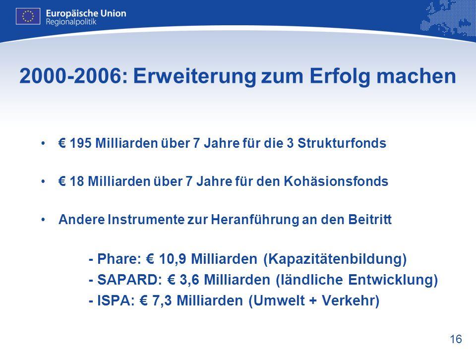 16 2000-2006: Erweiterung zum Erfolg machen 195 Milliarden über 7 Jahre für die 3 Strukturfonds 18 Milliarden über 7 Jahre für den Kohäsionsfonds Ande