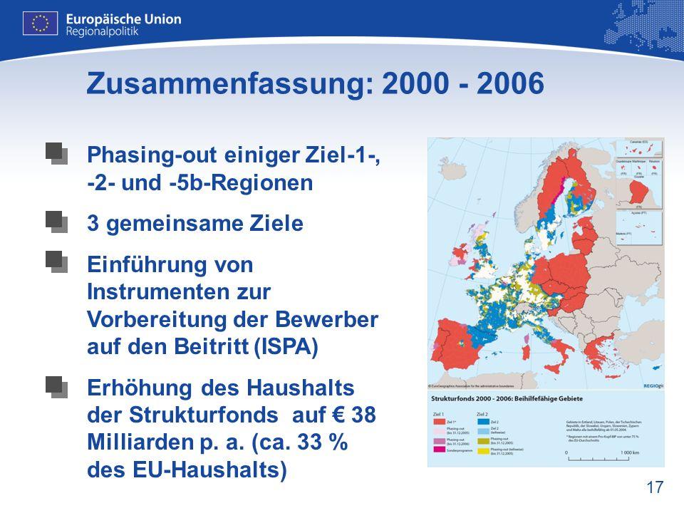 17 Zusammenfassung: 2000 - 2006 Phasing-out einiger Ziel-1-, -2- und -5b-Regionen 3 gemeinsame Ziele Einführung von Instrumenten zur Vorbereitung der