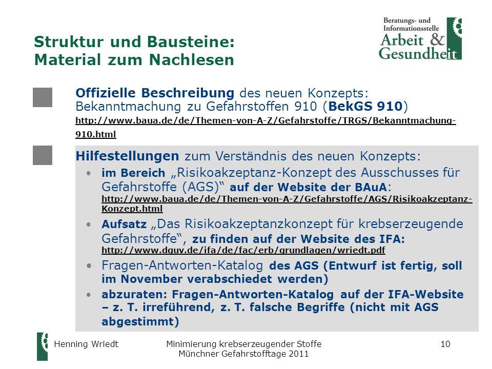 Henning WriedtMinimierung krebserzeugender Stoffe Münchner Gefahrstofftage 2011 10 Struktur und Bausteine: Material zum Nachlesen Hilfestellungen zum
