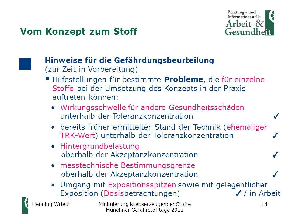 Henning WriedtMinimierung krebserzeugender Stoffe Münchner Gefahrstofftage 2011 14 Hinweise für die Gefährdungsbeurteilung (zur Zeit in Vorbereitung)