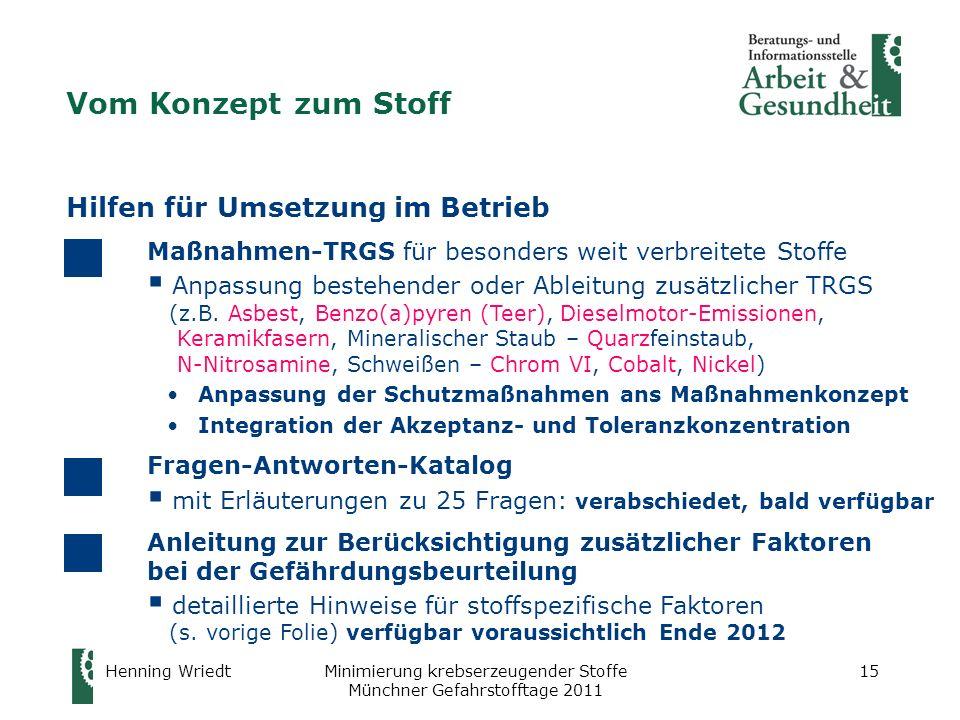 Henning WriedtMinimierung krebserzeugender Stoffe Münchner Gefahrstofftage 2011 15 Maßnahmen-TRGS für besonders weit verbreitete Stoffe Anpassung best