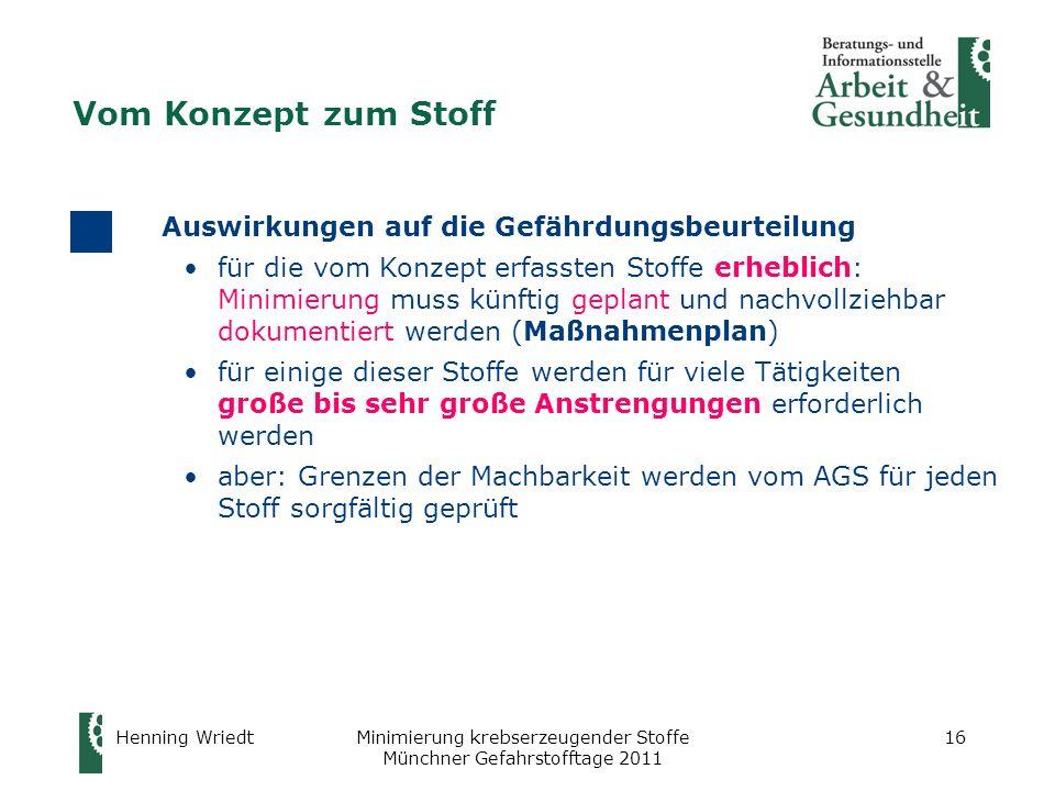 Henning WriedtMinimierung krebserzeugender Stoffe Münchner Gefahrstofftage 2011 16 Auswirkungen auf die Gefährdungsbeurteilung für die vom Konzept erf