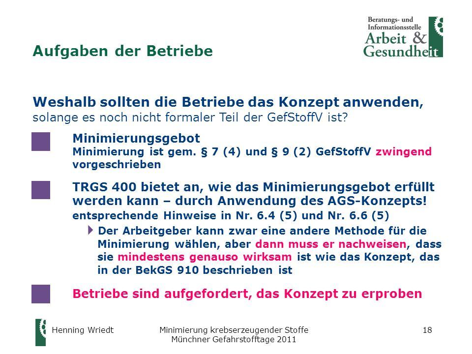 Henning WriedtMinimierung krebserzeugender Stoffe Münchner Gefahrstofftage 2011 18 Aufgaben der Betriebe Minimierungsgebot Minimierung ist gem. § 7 (4