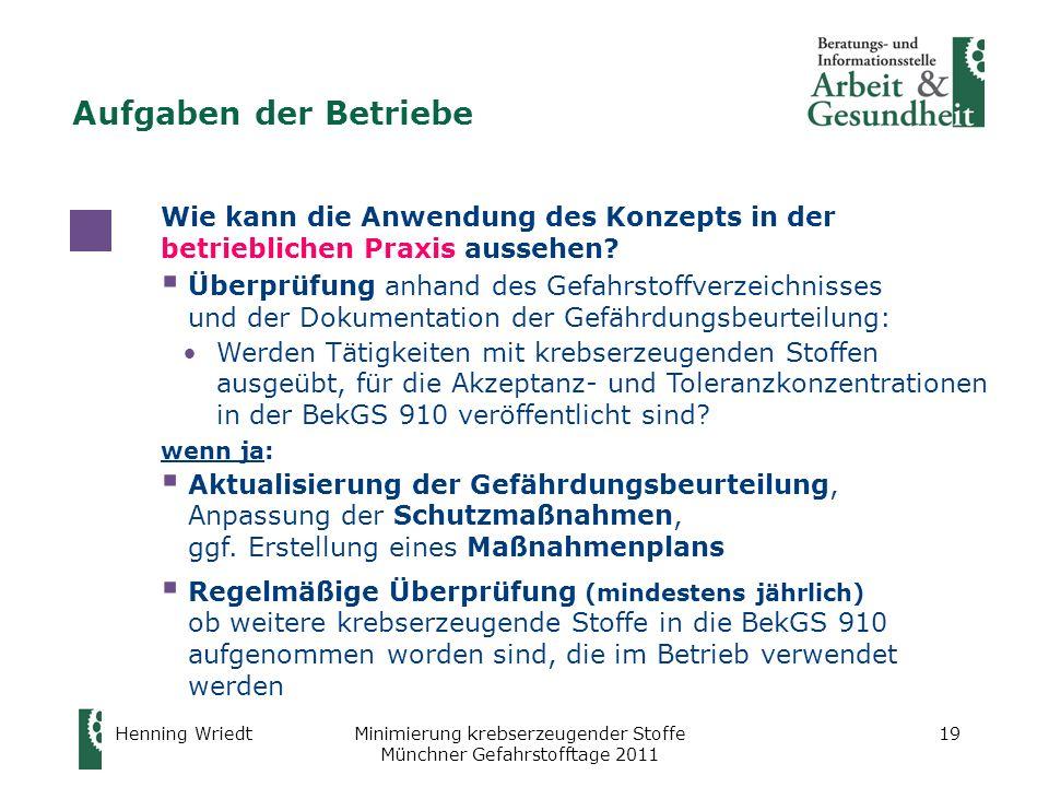 Henning WriedtMinimierung krebserzeugender Stoffe Münchner Gefahrstofftage 2011 19 Wie kann die Anwendung des Konzepts in der betrieblichen Praxis aus