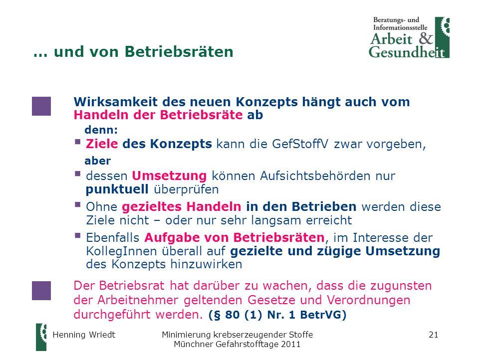 Henning WriedtMinimierung krebserzeugender Stoffe Münchner Gefahrstofftage 2011 21 Wirksamkeit des neuen Konzepts hängt auch vom Handeln der Betriebsr