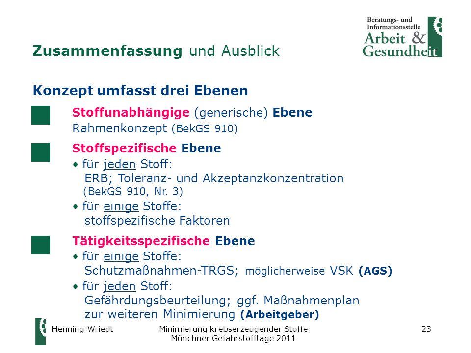 Henning WriedtMinimierung krebserzeugender Stoffe Münchner Gefahrstofftage 2011 23 Zusammenfassung und Ausblick Stoffunabhängige (generische) Ebene Ra