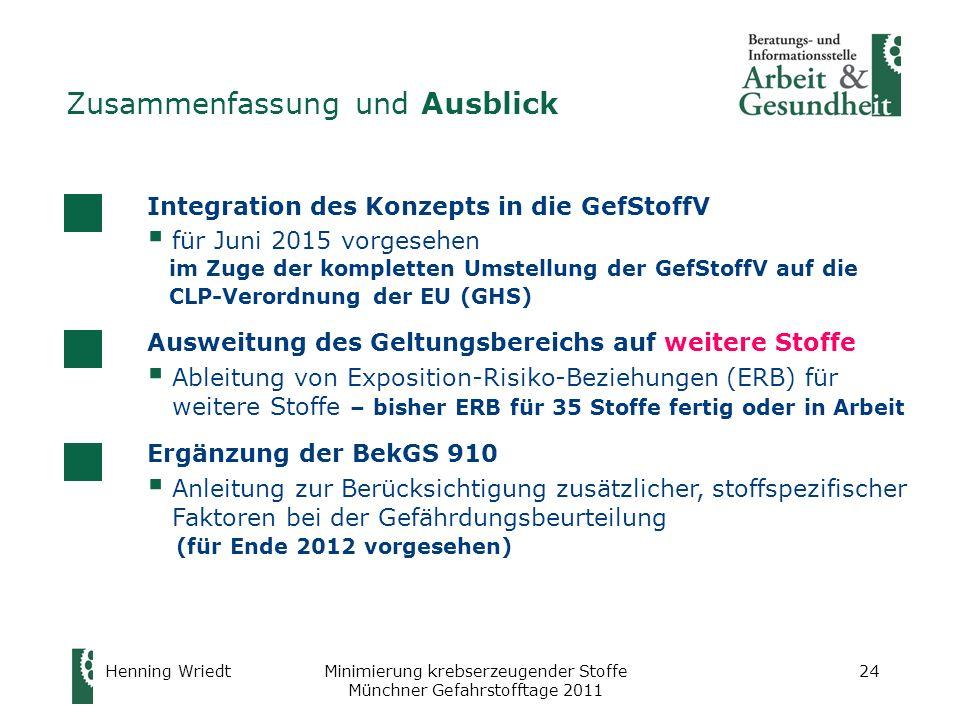 Henning WriedtMinimierung krebserzeugender Stoffe Münchner Gefahrstofftage 2011 24 Zusammenfassung und Ausblick Integration des Konzepts in die GefSto