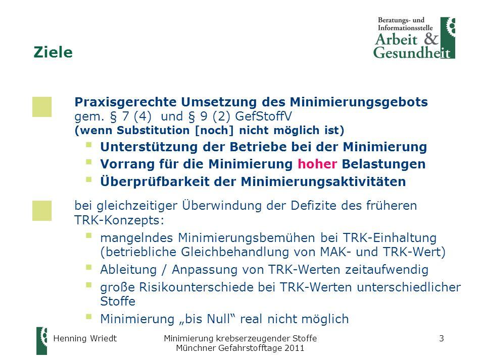 Henning WriedtMinimierung krebserzeugender Stoffe Münchner Gefahrstofftage 2011 3 Praxisgerechte Umsetzung des Minimierungsgebots gem. § 7 (4) und § 9