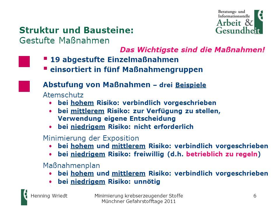 Henning WriedtMinimierung krebserzeugender Stoffe Münchner Gefahrstofftage 2011 6 Struktur und Bausteine: Gestufte Maßnahmen 19 abgestufte Einzelmaßna