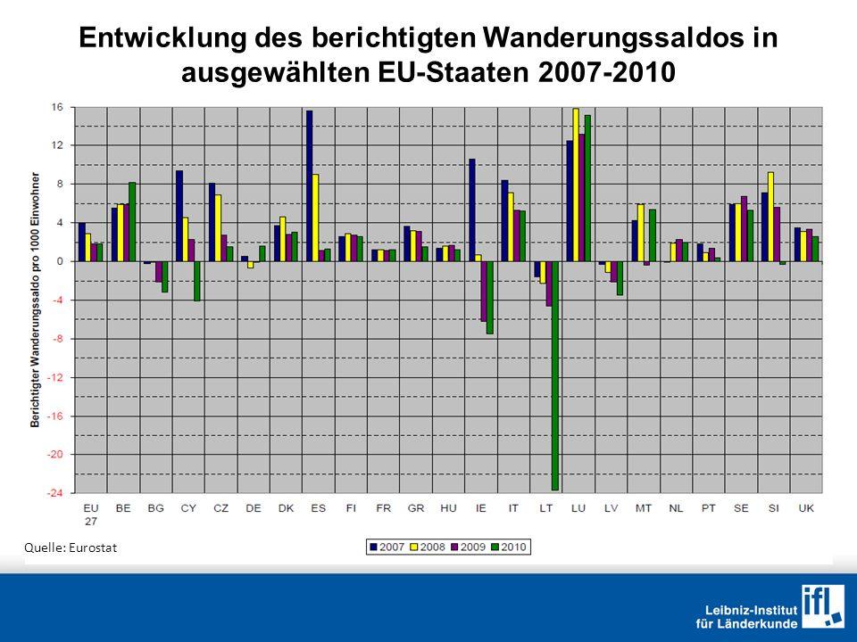 Entwicklung des berichtigten Wanderungssaldos in ausgewählten EU-Staaten 2007-2010 Quelle: Eurostat