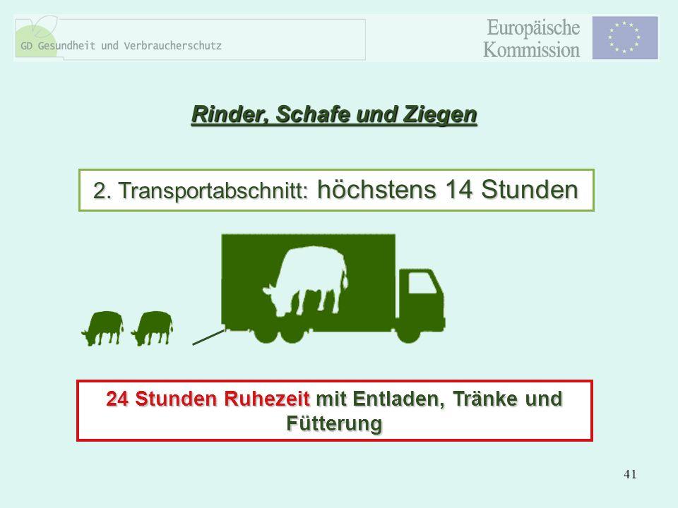 41 2. Transportabschnitt: höchstens 14 Stunden 24 Stunden Ruhezeit mit Entladen, Tränke und Fütterung Rinder, Schafe und Ziegen