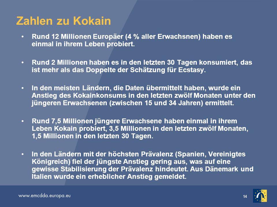 14 Zahlen zu Kokain Rund 12 Millionen Europäer (4 % aller Erwachsnen) haben es einmal in ihrem Leben probiert. Rund 2 Millionen haben es in den letzte