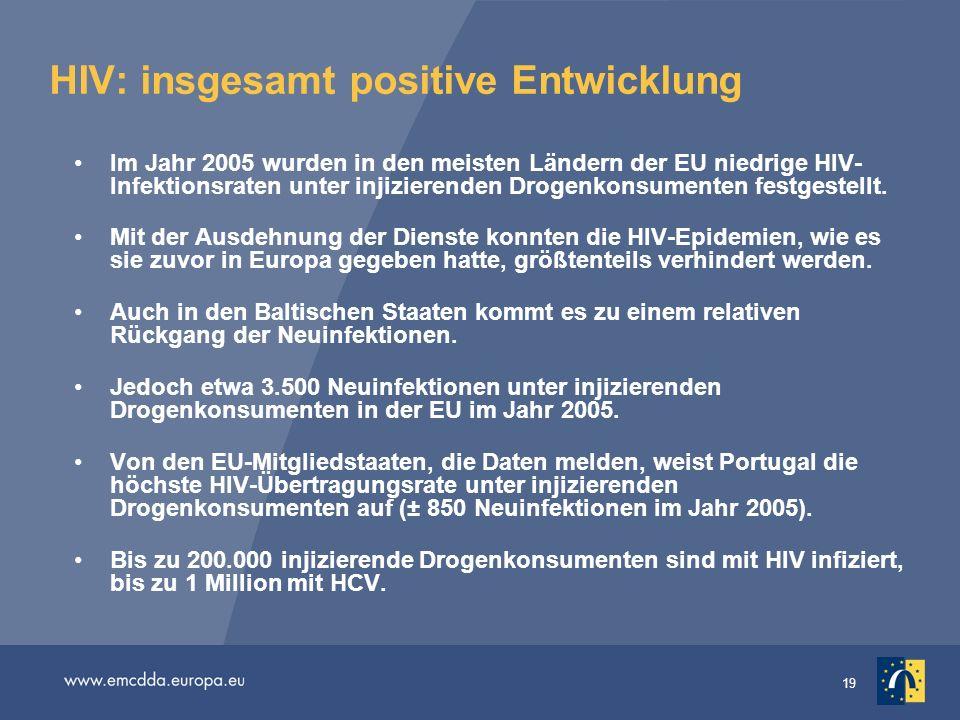 19 HIV: insgesamt positive Entwicklung Im Jahr 2005 wurden in den meisten Ländern der EU niedrige HIV- Infektionsraten unter injizierenden Drogenkonsu