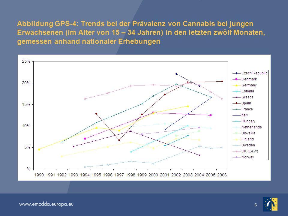 6 Abbildung GPS-4: Trends bei der Prävalenz von Cannabis bei jungen Erwachsenen (im Alter von 15 – 34 Jahren) in den letzten zwölf Monaten, gemessen a