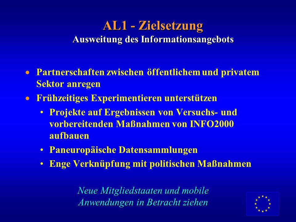 AL 1 - Hintergrund Marktschranken Informationen des öffentlichen Sektors werden in der EU kaum genutzt Fehlender Rechtsrahmen für die Weiterverwendung