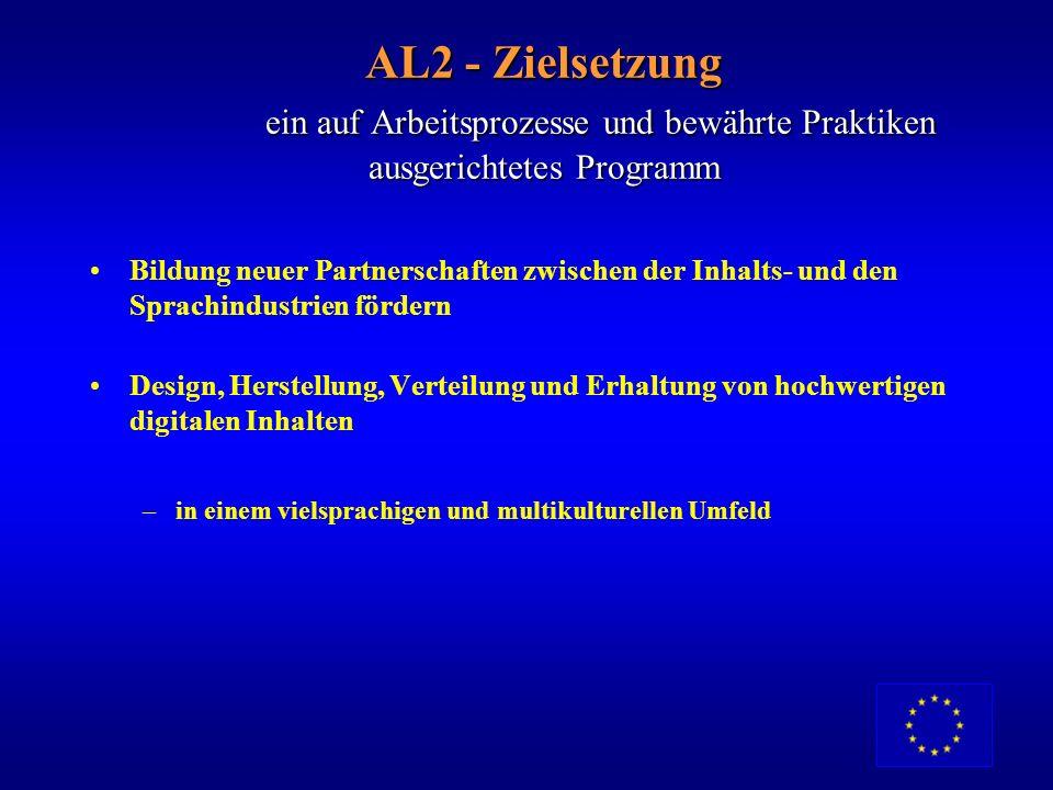 AL2 - Hintergrund Ein Markt mit 370 Mio. Teilnehmern - unterschiedliche Sprachen - unterschiedliche Konsumgewohnheiten Wie kann man Zugang verschaffen