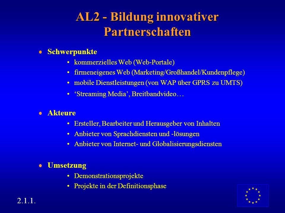 AL2 - Zielsetzung ein auf Arbeitsprozesse und bewährte Praktiken ausgerichtetes Programm Bildung neuer Partnerschaften zwischen der Inhalts- und den S