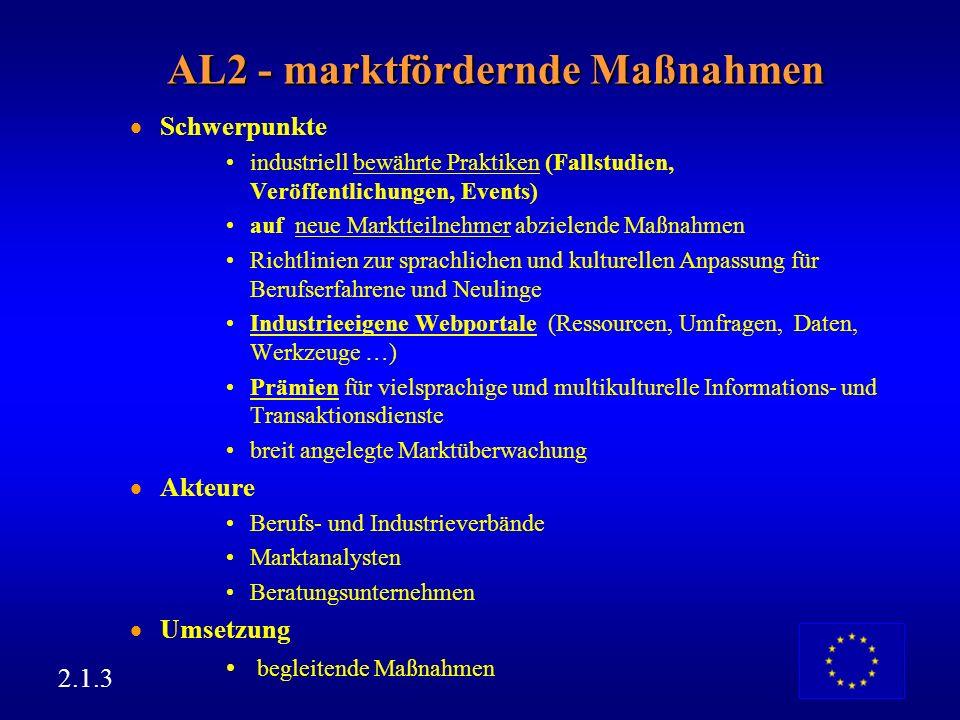 AL2 - Bildung innovativer Partnerschaften Schwerpunkte kommerzielles Web (Web-Portale) firmeneigenes Web (Marketing/Großhandel/Kundenpflege) mobile Di