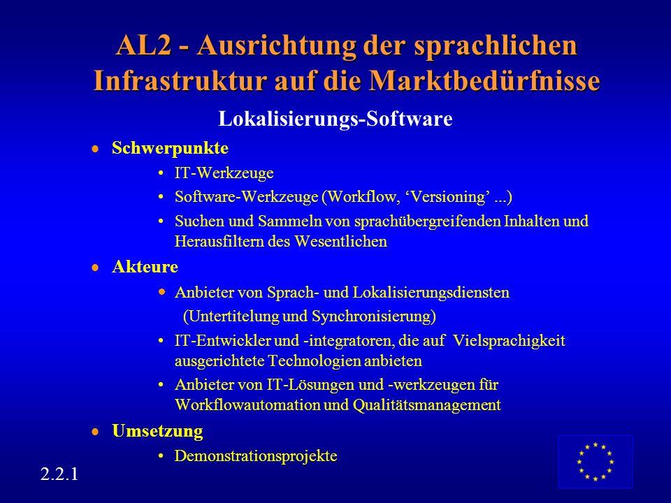 AL2 - marktfördernde Maßnahmen Schwerpunkte industriell bewährte Praktiken (Fallstudien, Veröffentlichungen, Events) auf neue Marktteilnehmer abzielen