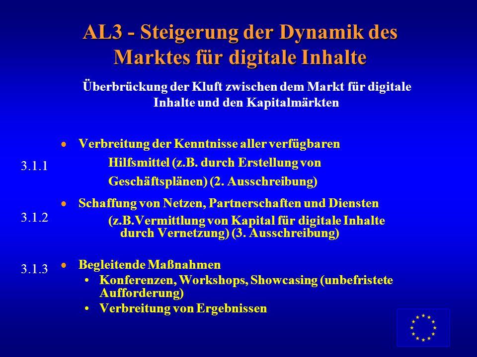 AL3 - Steigerung der Dynamik des Marktes für digitale Inhalte 1Kluft zwischen den digitalen Inhaltsindustrien und den Kapitalmärkten schließen 2Handel
