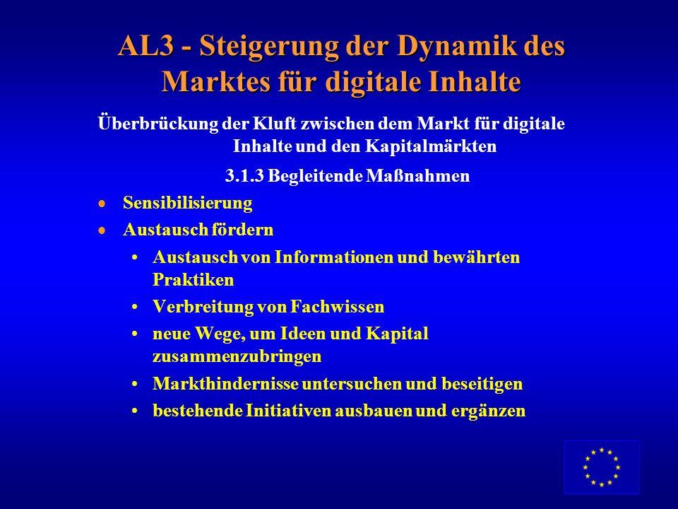 AL3 - Steigerung der Dynamik des Marktes für digitale Inhalte Verbreitung der Kenntnisse aller verfügbaren Hilfsmittel (z.B. durch Erstellung von Gesc