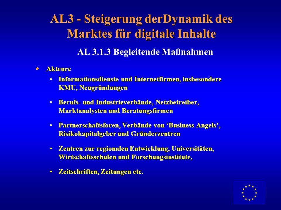 AL3 - Steigerung der Dynamik des Marktes für digitale Inhalte Sensibilisierung Austausch fördern Austausch von Informationen und bewährten Praktiken V
