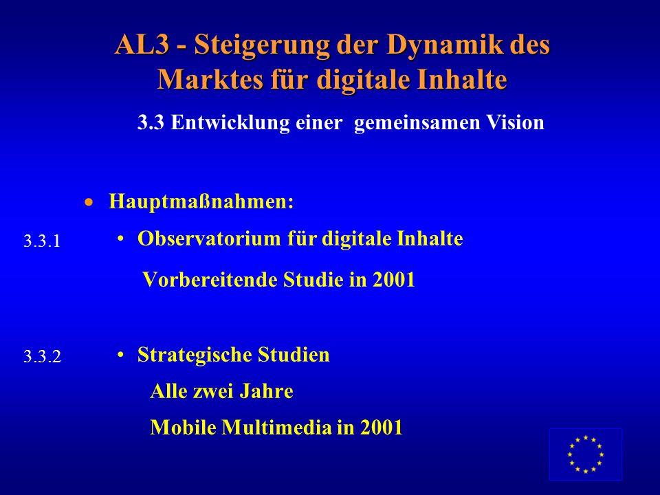 AL3 - Steigerung derDynamik des Marktes für digitale Inhalte Akteure Informationsdienste und Internetfirmen, insbesondere KMU, Neugründungen Berufs- u