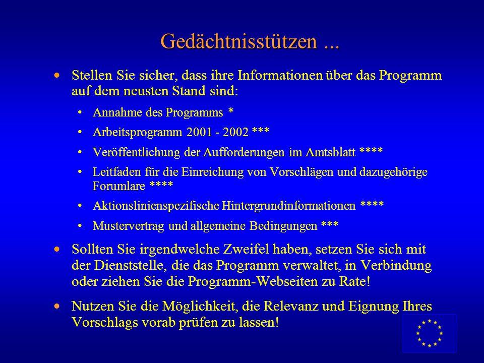Zeitplan 2001 - 2002 Erste Aufforderung 15. MärzVeröffentlichung 15. JuniEinsendeschluss 20. SeptemberAuswertung NovemberVerhandlungsphase Januar 2002