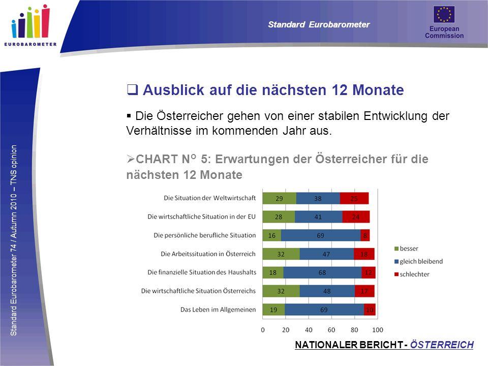 Standard Eurobarometer 74 / Autumn 2010 – TNS opinion Ausblick auf die nächsten 12 Monate Die Österreicher gehen von einer stabilen Entwicklung der Ve