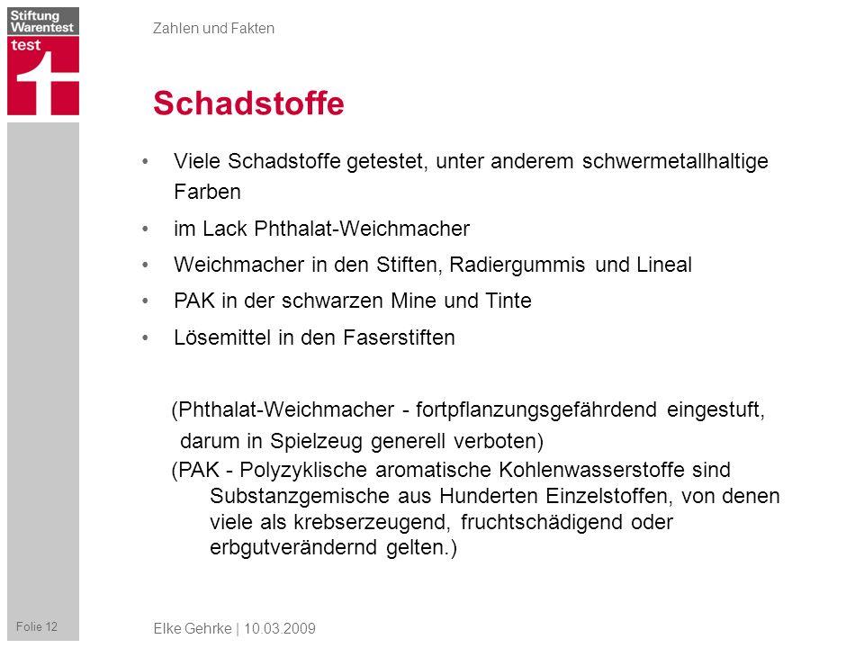 Zahlen und Fakten Schadstoffe Folie 12 Elke Gehrke | 10.03.2009 Viele Schadstoffe getestet, unter anderem schwermetallhaltige Farben im Lack Phthalat-