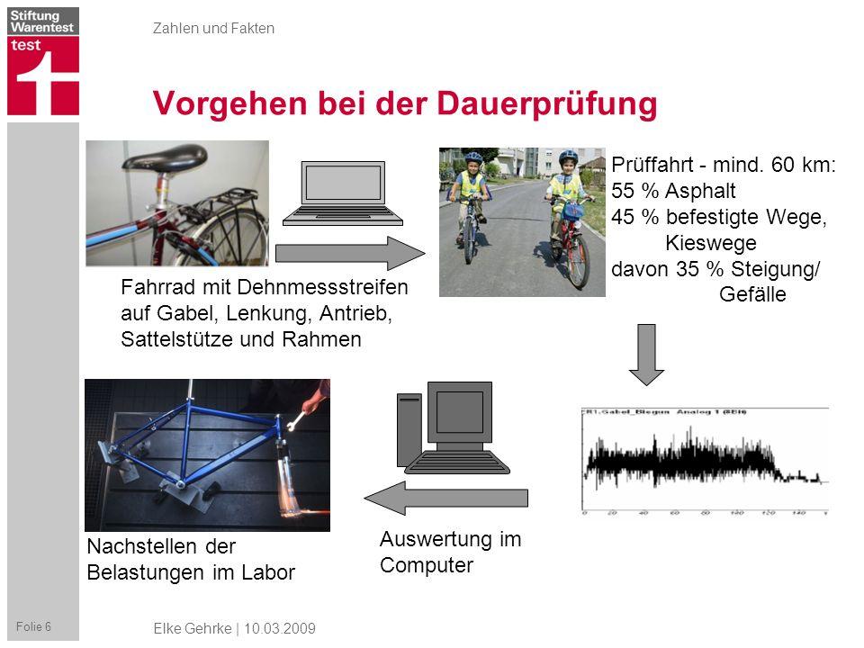 Zahlen und Fakten Folie 6 Elke Gehrke | 10.03.2009 Vorgehen bei der Dauerprüfung Fahrrad mit Dehnmessstreifen auf Gabel, Lenkung, Antrieb, Sattelstütz