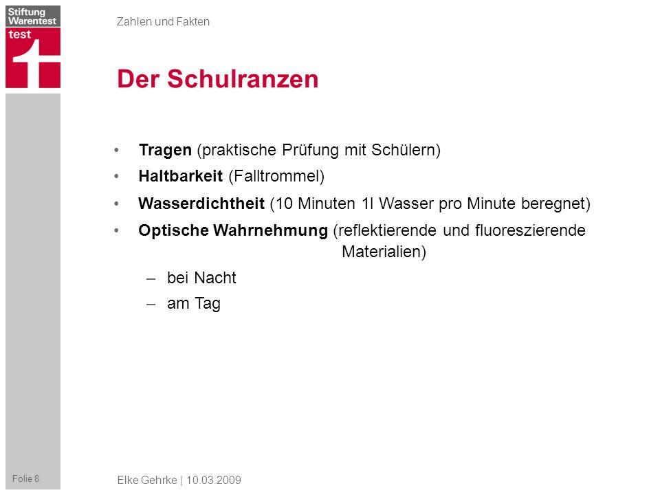 Zahlen und Fakten Folie 8 Elke Gehrke | 10.03.2009 Der Schulranzen Tragen (praktische Prüfung mit Schülern) Haltbarkeit (Falltrommel) Wasserdichtheit