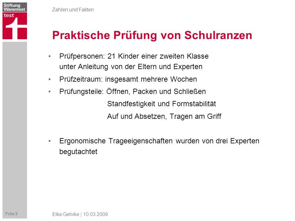 Zahlen und Fakten Folie 9 Elke Gehrke | 10.03.2009 Praktische Prüfung von Schulranzen Prüfpersonen: 21 Kinder einer zweiten Klasse unter Anleitung von