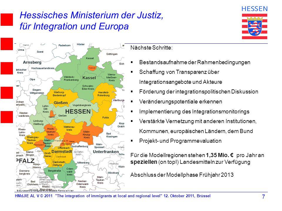 Hessisches Ministerium der Justiz, für Integration und Europa Idealtypisches Modell integrationspolitischer kommunaler Strukturen (nach Heckmann) Politik (z.