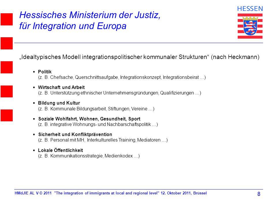 Hessisches Ministerium der Justiz, für Integration und Europa Idealtypisches Modell integrationspolitischer kommunaler Strukturen (nach Heckmann) Poli